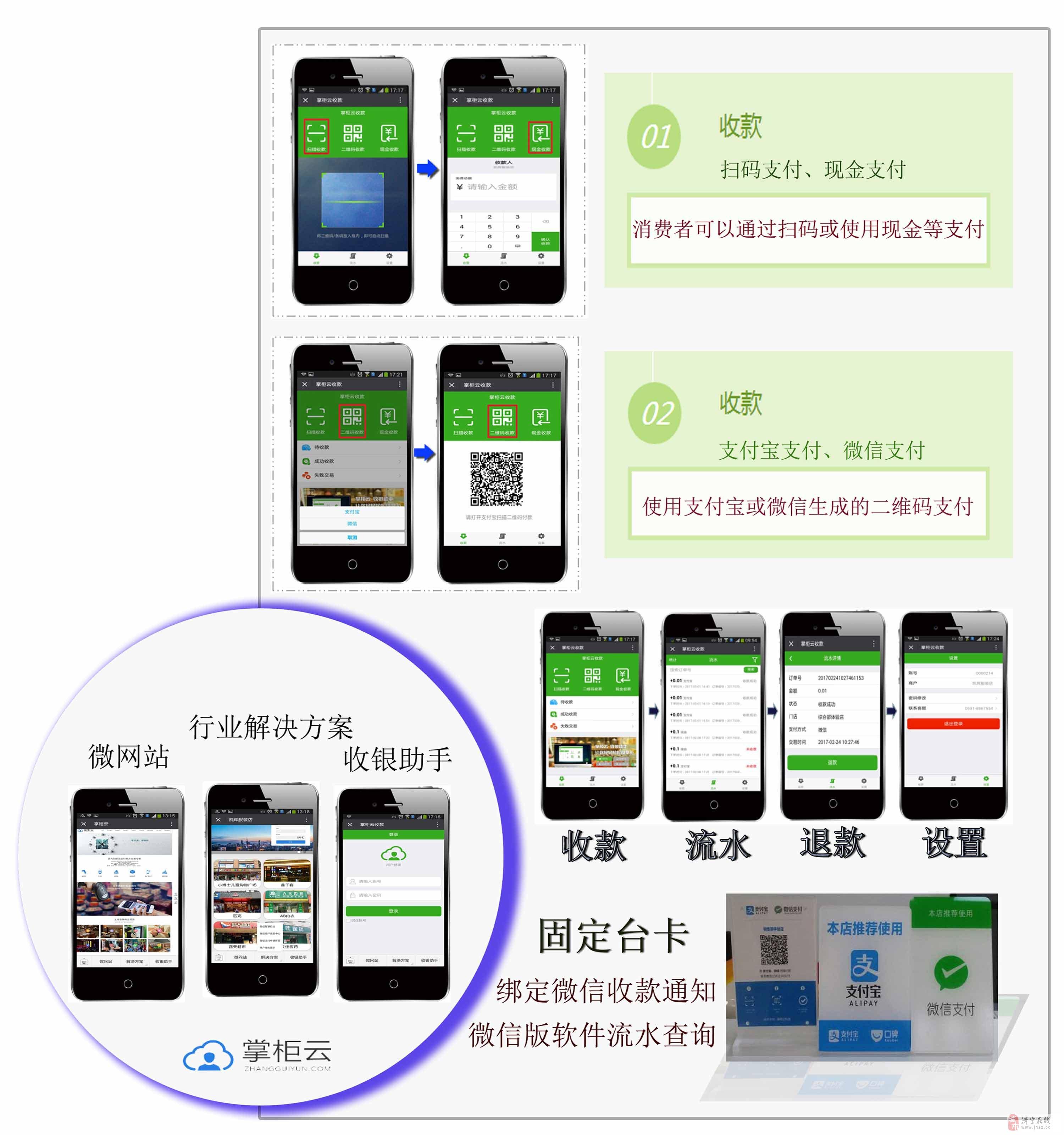 手机扫码支付安全吗?微信和支付宝支付代理盈利点有哪些?
