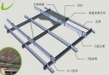 1)根据设计图纸弹好吊顶水平标高线,龙骨布置线和吊杆悬挂点其中吊顶