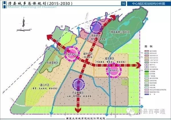 中心城区规划结构分析图