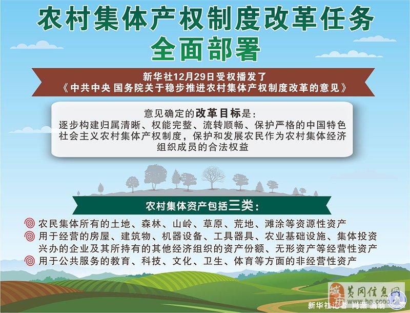 楼市要闻>农村集体产权制度改革任务全面部署