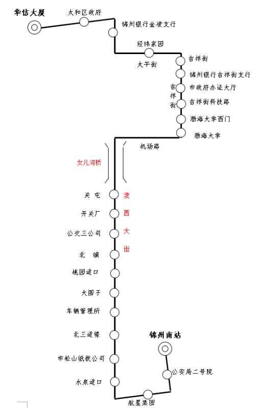 锦州公交开通212路,220路