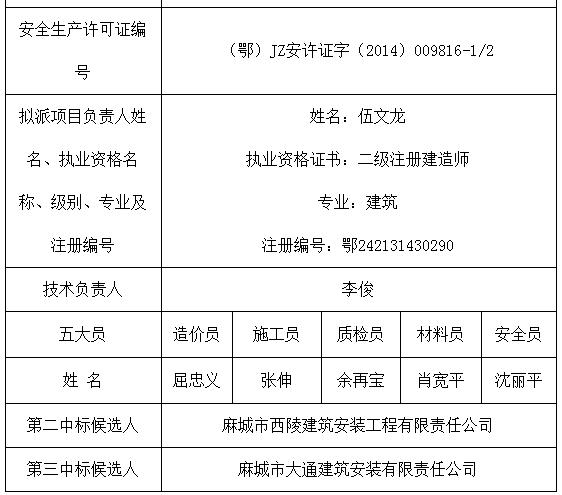 本地公告>麻城市白果镇易地扶贫搬迁安置点建设工程结果公示