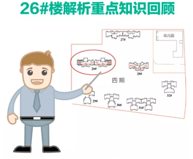鼎盛尚学领地:劲爆 26号楼重点解析笔记外泄,赶紧看!