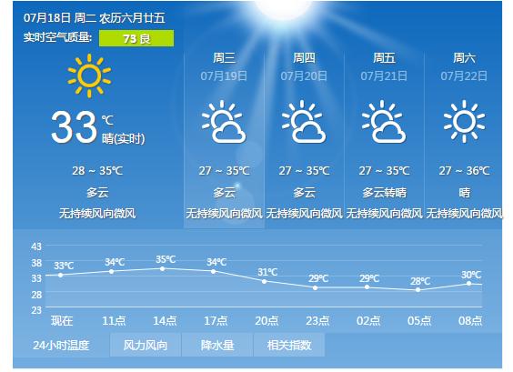 武汉市十天天预报_另据省气象服务中心消息,我省东部的京珠,杭瑞,黄黄,武黄,武汉市绕城