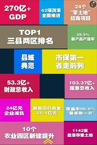 长兴人均gdp_中国人均gdp地图