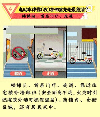 在楼道充电的电瓶车原来这么危险!