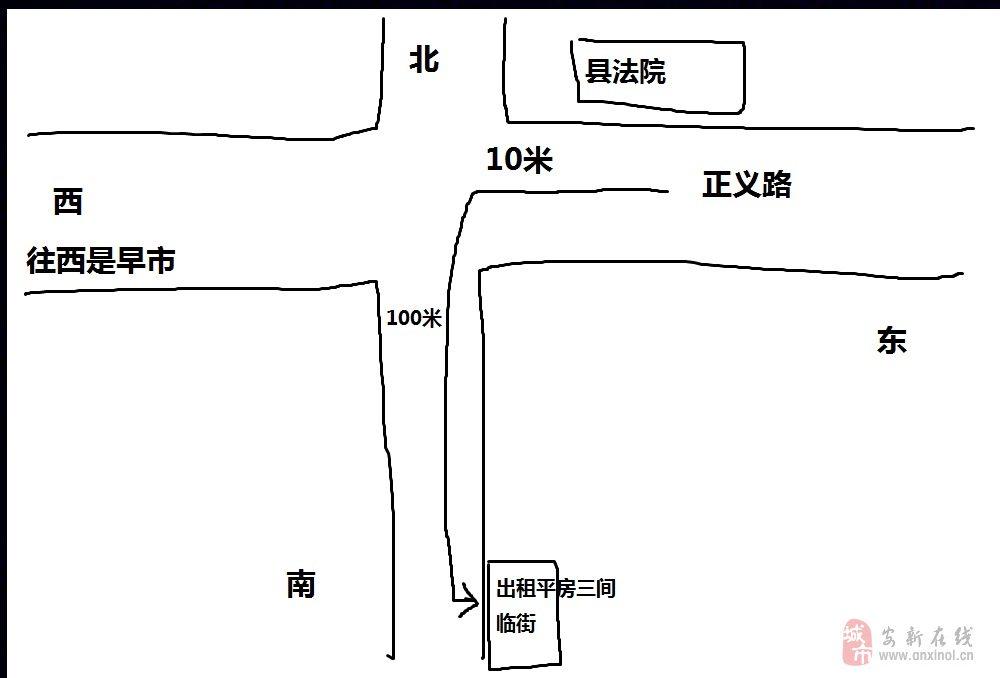 北方农村三间平房带小院设计图展示