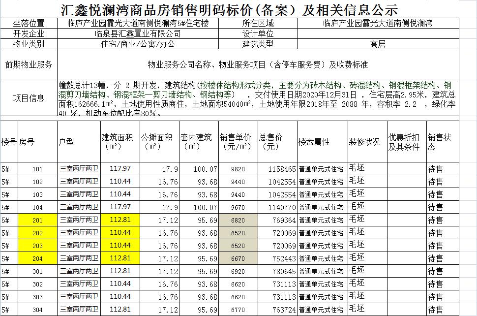 �R鑫������5#12#15#�r格�浒讣跋嚓P信息公示表