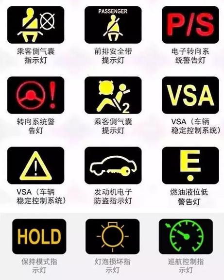 """【陇南老司机】汽车仪表上除了""""刺客""""报警灯"""